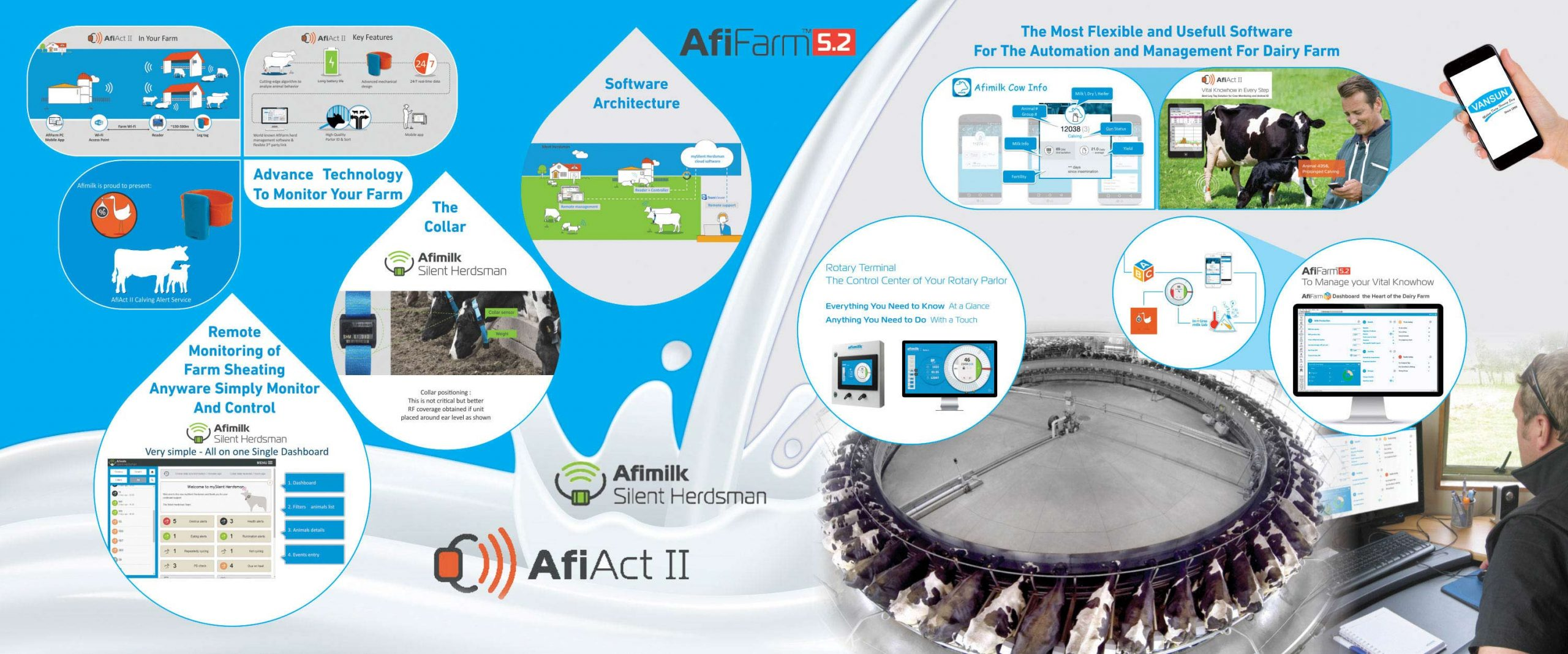 AfiFarm Cow Monitoring Solution Banner