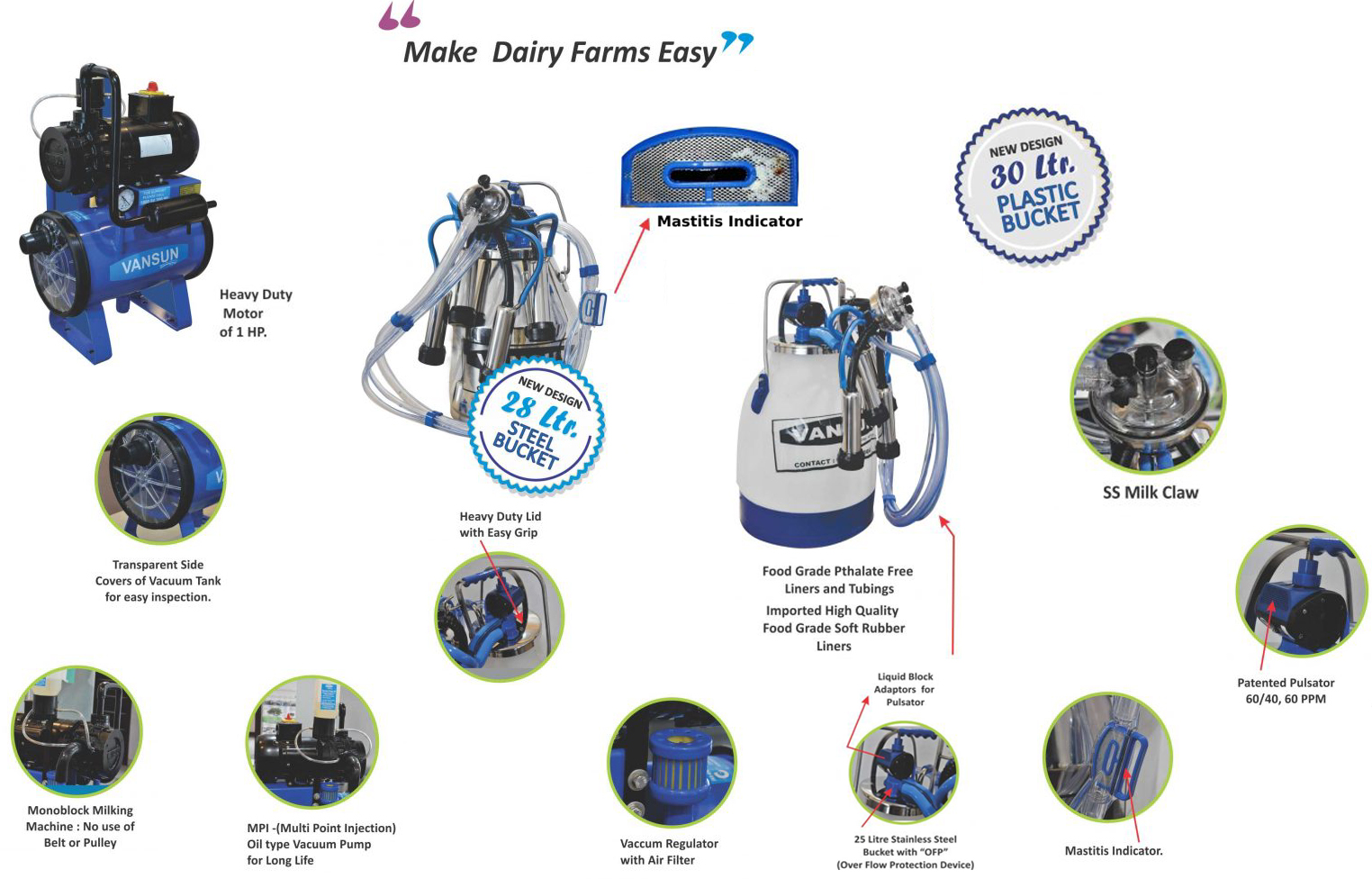 Vansun Milking Machine Description Banner